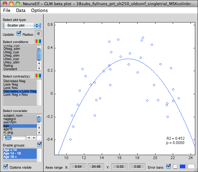 GLM beta plotter using the scatter plot and quadratic fit